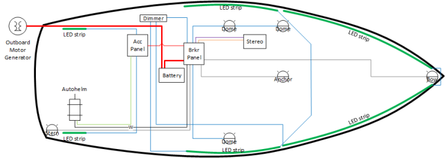 New system schematic diagram