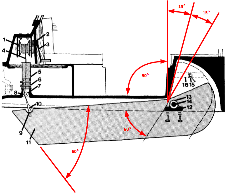Angles of the major features of the C-22 swing keel